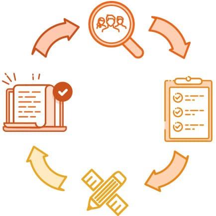 Service de gestion des projets de rédaction de contenu avec Textbroker